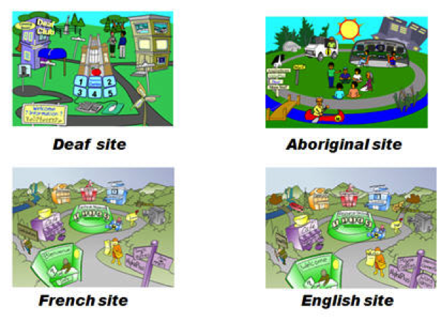 AlphaRoute was launched to the Ontario Anglophone and Francophone literacy communities in 2000 and to the Aboriginal and Deaf literacy communities in 2001. The site was customized to their needs.