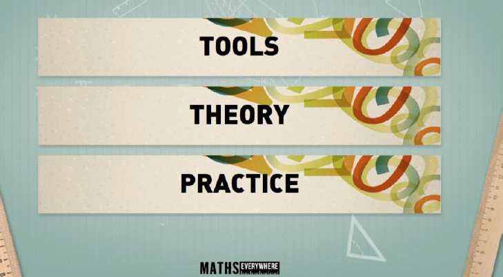 The app consists of tools, theory and practice