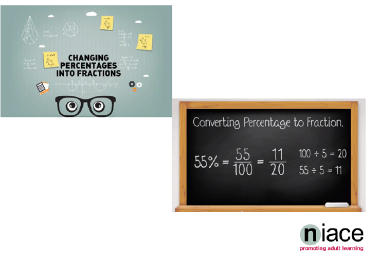 The video tutorials are designed to be interactive and eye-catching to keep learners engaged